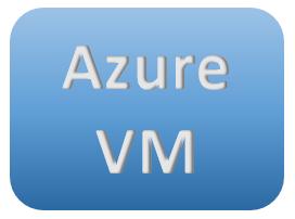 AzureVM