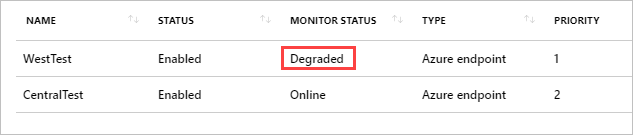 Traffic Manager Degraded