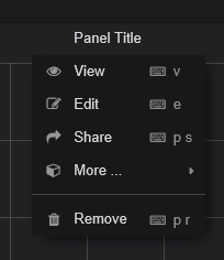 Edit Panel Title